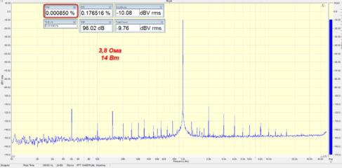 1 кГц, 3.8 Ом, 14 Вт.png