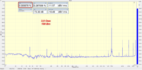 10 кГц, 3.8 Ом 100 Вт.png