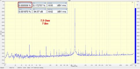 1 кГц, 7.5 Ом, 7.5 Вт.png