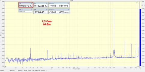 10 кГц, 7.5 Ом, 60 Вт.png