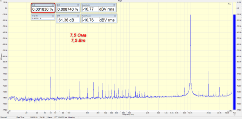 10 кГц, 7.5 Ом, 7.5 Вт.png
